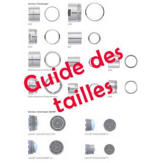 Guide des tailles de mousseurs choisir le bon embout - Comment choisir un bon tapis de course ...