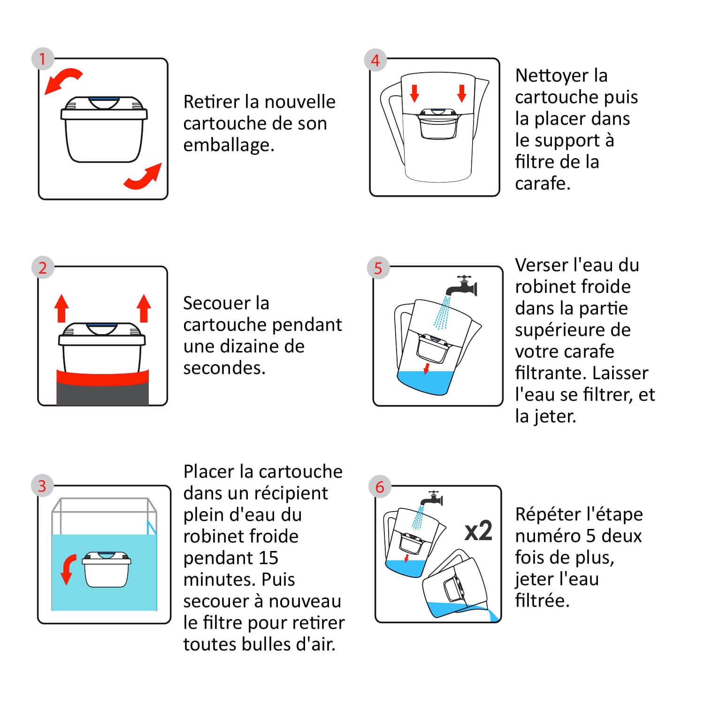 cartouche filtre pour cafetière tassimo bosch ou brita maxtra (lot