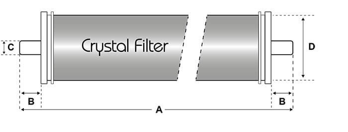 Dimensions membrane Crystal Filter® RO-LE-2540