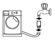 Ma machine à laver affiche L'Erreur 4E . Que dois-je faire?
