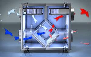 waterconcept filtres vmc france air traitement de l 39 air de l 39 habitat. Black Bedroom Furniture Sets. Home Design Ideas
